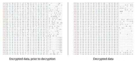 encryption2