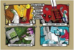 gillware myth buster postcard