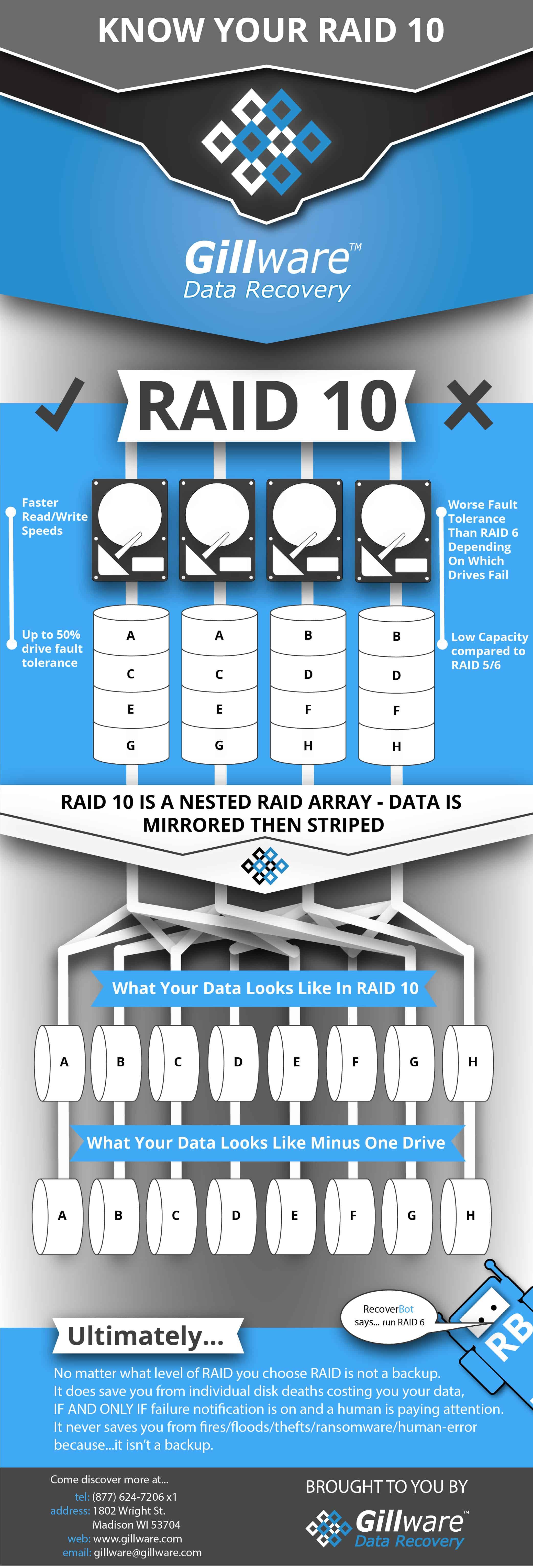 RAID 10 Data Recovery: How Our Engineers Recover RAID 10