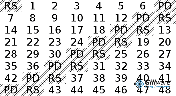 The client's RAID-6 arrangement in this QNAP data recovery scenario