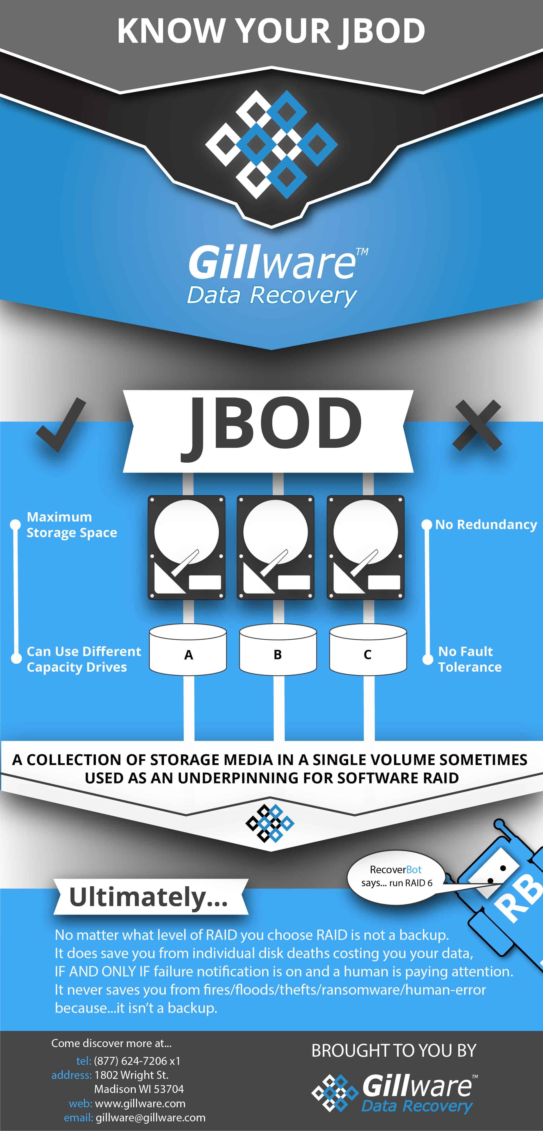 JBOD infographic