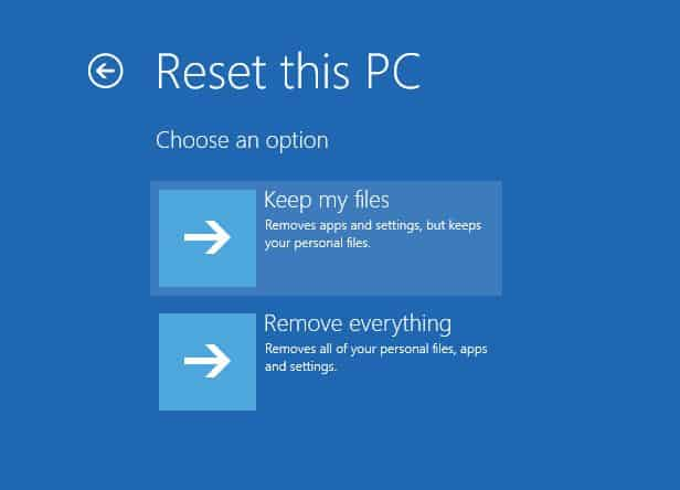 Reset this PC options