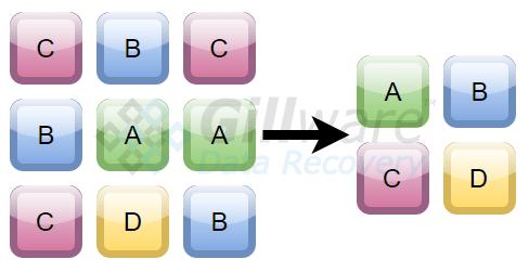 ZFS deduplication -- ZFS data recovery