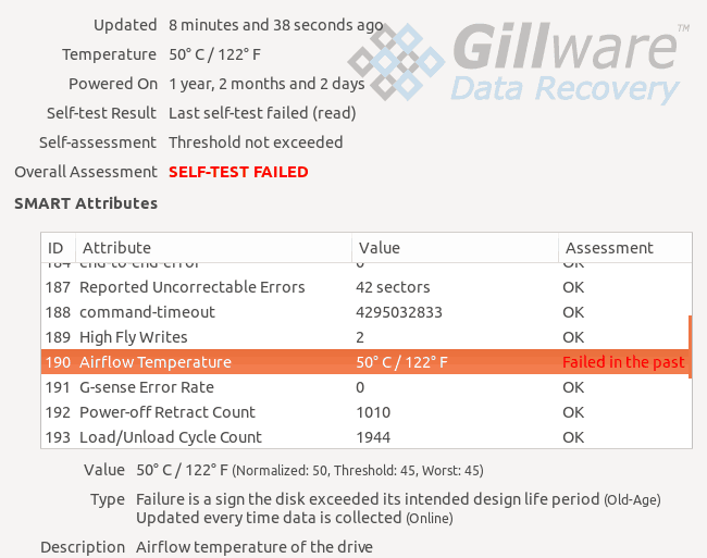 Seagate Hard Disk Repair Case Study: Short DST Failed | Gillware Inc