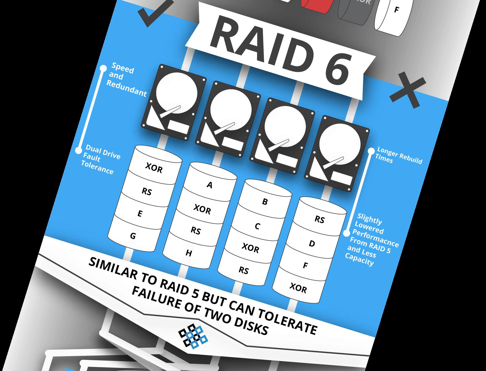 infographic thumbnail - raid-01